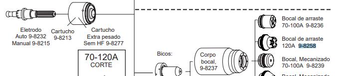 Bocal de Arraste 120A Corte plasma Cutmaster - 9-8258-2