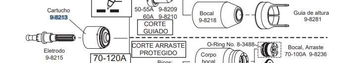 Cartucho de Corte plasma Cutmaster - 9-8213-2